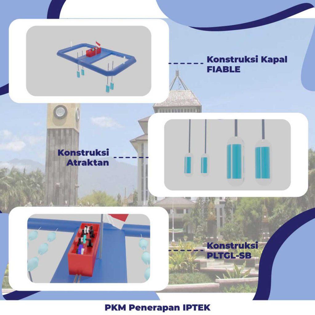 Mekanisme kerja Fiable. (ist) - Fiable, Teknologi IoT Penangkapan Ikan untuk Nelayan Jember