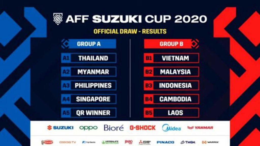 Hasil Drawing Piala AFF 2020. (ist) - Indonesia dan Malaysia Satu Grup, Simak Hasil Drawing Piala AFF 2020